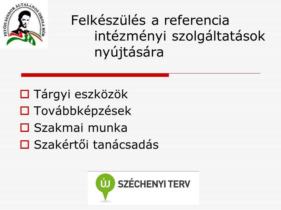 """Kezdetek…  2010/2011 – """"feltöltés…  Alapdokumentumok  Nyilatkozatok  IFT  http://kosar.educatio.hu/index.php/intezmenyi_innovacio/referencia_intezmenyek_edit/refiId/1 077/1339520656.edu http://kosar.educatio.hu/index.php/intezmenyi_innovacio/referencia_intezmenyek_edit/refiId/1 077/1339520656.edu"""