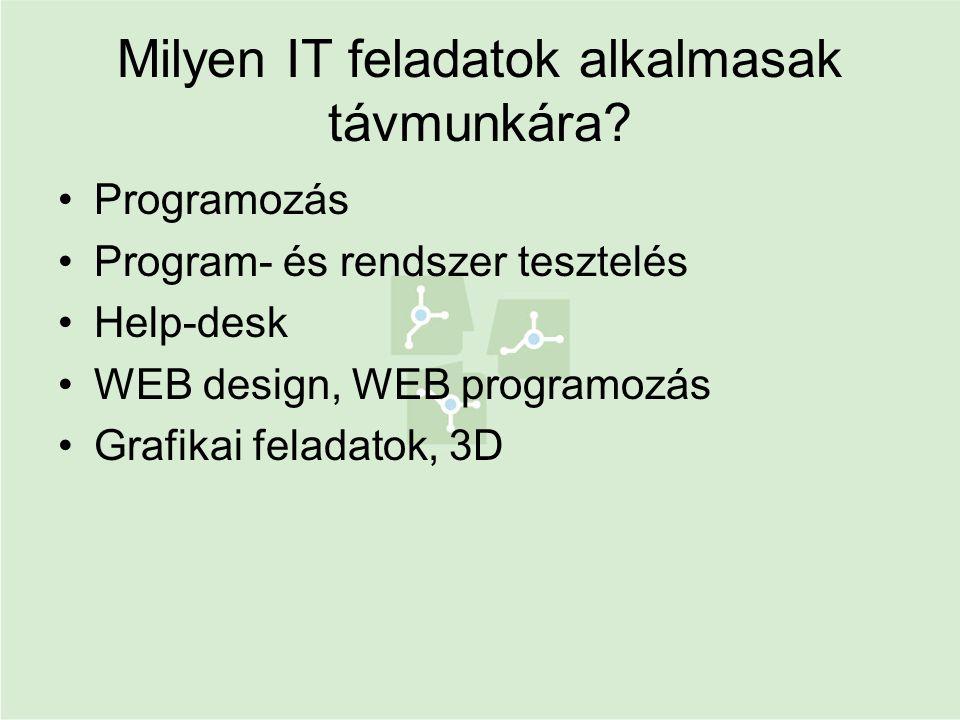 Milyen IT feladatok alkalmasak távmunkára? •Programozás •Program- és rendszer tesztelés •Help-desk •WEB design, WEB programozás •Grafikai feladatok, 3