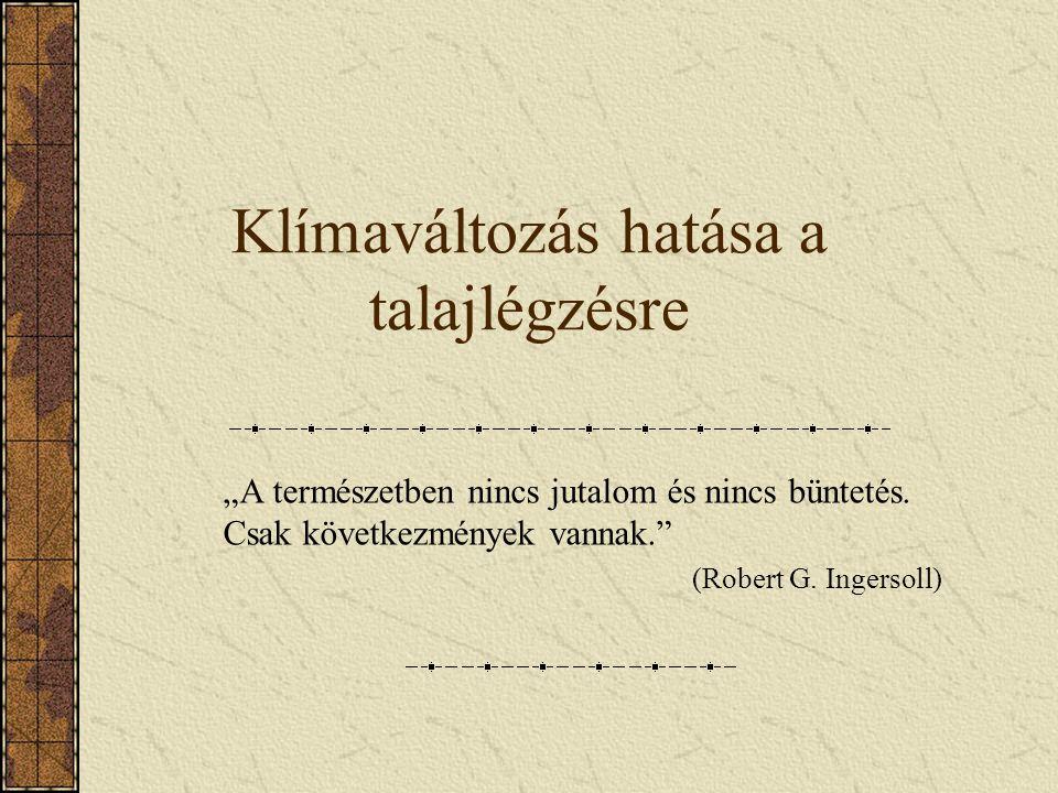 """Klímaváltozás hatása a talajlégzésre """"A természetben nincs jutalom és nincs büntetés. Csak következmények vannak."""" (Robert G. Ingersoll)"""