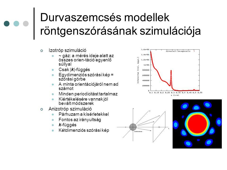 Durvaszemcsés modellek röntgenszórásának szimulációja Izotróp szimuláció  ~ gáz: a mérés ideje alatt az összes orien-táció egyenlő súllyal  Csak |k|