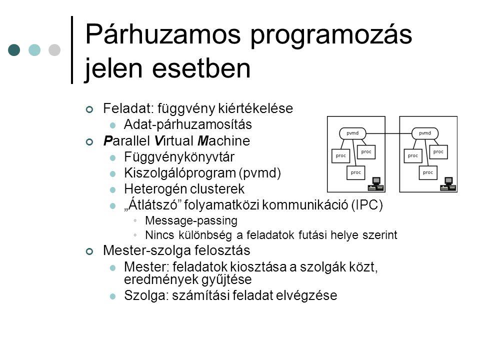 Párhuzamos programozás jelen esetben Feladat: függvény kiértékelése  Adat-párhuzamosítás Parallel Virtual Machine  Függvénykönyvtár  Kiszolgálóprog