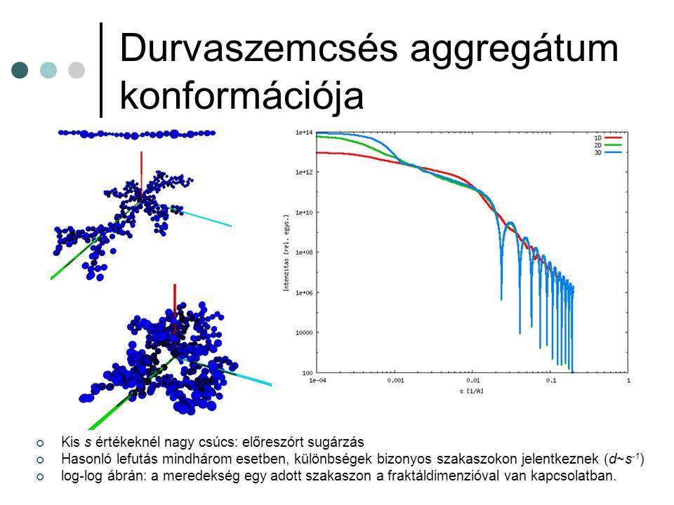 Durvaszemcsés aggregátum konformációja Kis s értékeknél nagy csúcs: előreszórt sugárzás Hasonló lefutás mindhárom esetben, különbségek bizonyos szakas