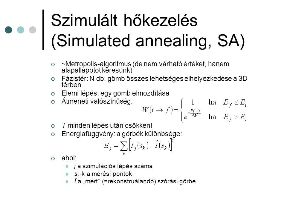 Szimulált hőkezelés (Simulated annealing, SA) ~Metropolis-algoritmus (de nem várható értéket, hanem alapállapotot keresünk) Fázistér: N db. gömb össze