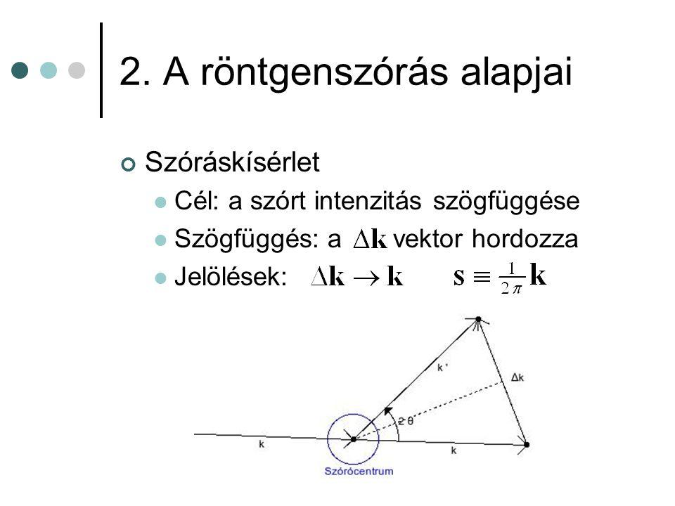 A Bragg-egyenlet A (röntgen)diffrakció spe- ciális esete Reflexió rácssíkokról Maximális erősítés: Bragg-egyenlet Csak bizonyos periodici- tásokról ad számot (a de- tektor és a nyaláb irányá- nak szögétől függ) s ~ 1/d (a szórás a reciproktérbe képez)