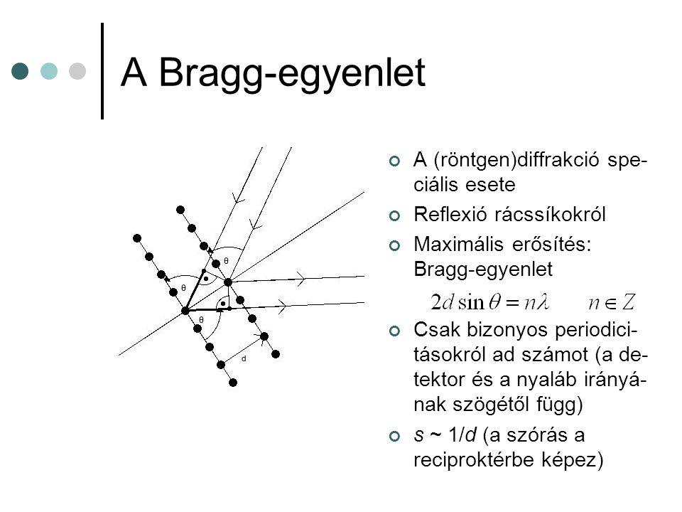 A röntgenszórás elméleti alapjai A szórt intenzitás a szórt amplitúdó négyzetével arányos: A szórt amplitúdó a szórócentrum- sűrűség Fourier-transzformáltja: Kristály esetén: r = R + r' Ekkor az amplitúdó: Rácsállandó Pont helyvektora a rácsvektorhoz képest
