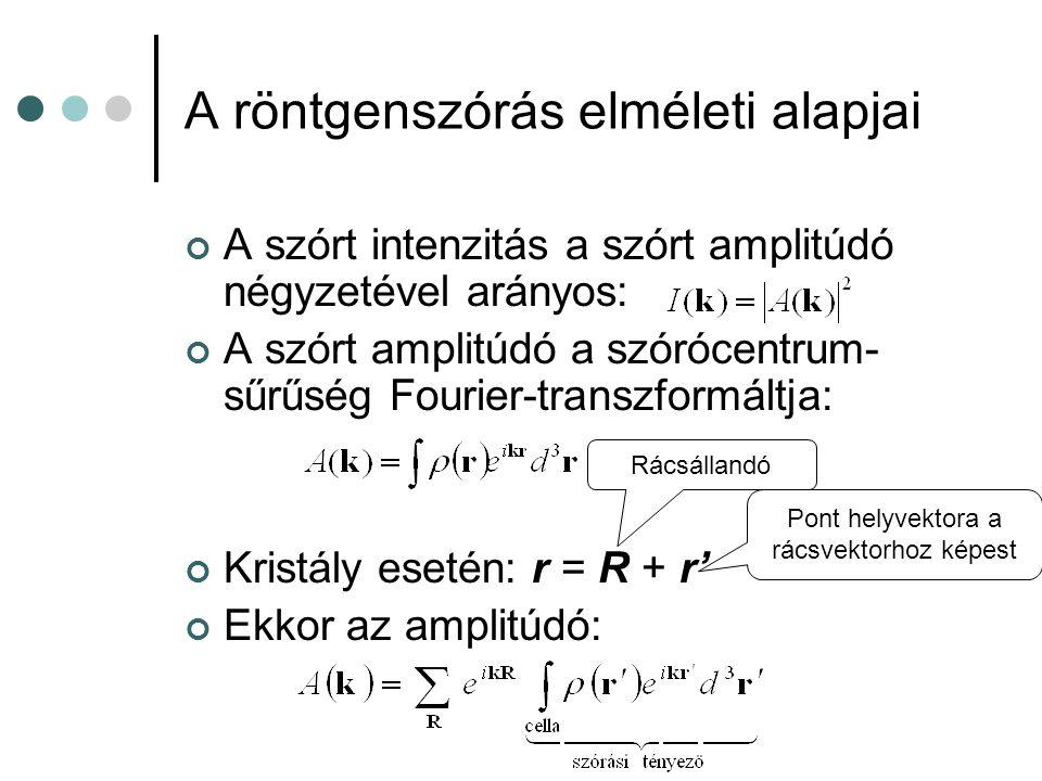 A röntgenszórás elméleti alapjai (2) A szórási tényezőt fölhasználva az intenzitás:  Összegzés a cellákra  Diagonális és offdiagonális tagok szétválasztása  r ij a cellaközi vektor Ugyanez minden irányultságra kiátlagolva (időnként megtehető): Eltűnik a k irányától való függés.