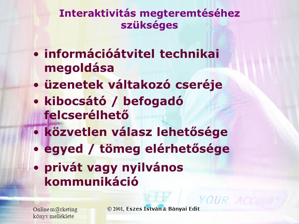 Online m@rketing könyv melléklete © 2001, Eszes István & Bányai Edit Interaktivitás megteremtéséhez szükséges •információátvitel technikai megoldása •üzenetek váltakozó cseréje •kibocsátó / befogadó felcserélhető •közvetlen válasz lehetősége •egyed / tömeg elérhetősége •privát vagy nyilvános kommunikáció
