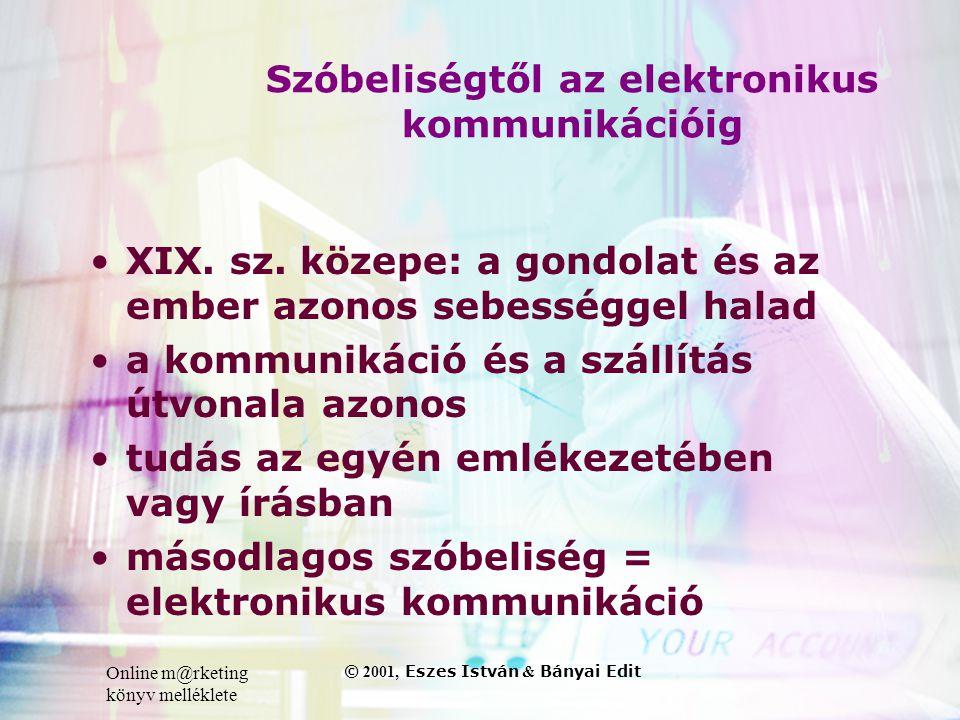 Online m@rketing könyv melléklete © 2001, Eszes István & Bányai Edit Szóbeliségtől az elektronikus kommunikációig •XIX.