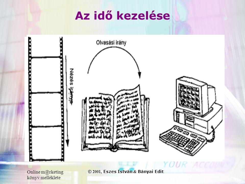 Online m@rketing könyv melléklete © 2001, Eszes István & Bányai Edit Az idő kezelése
