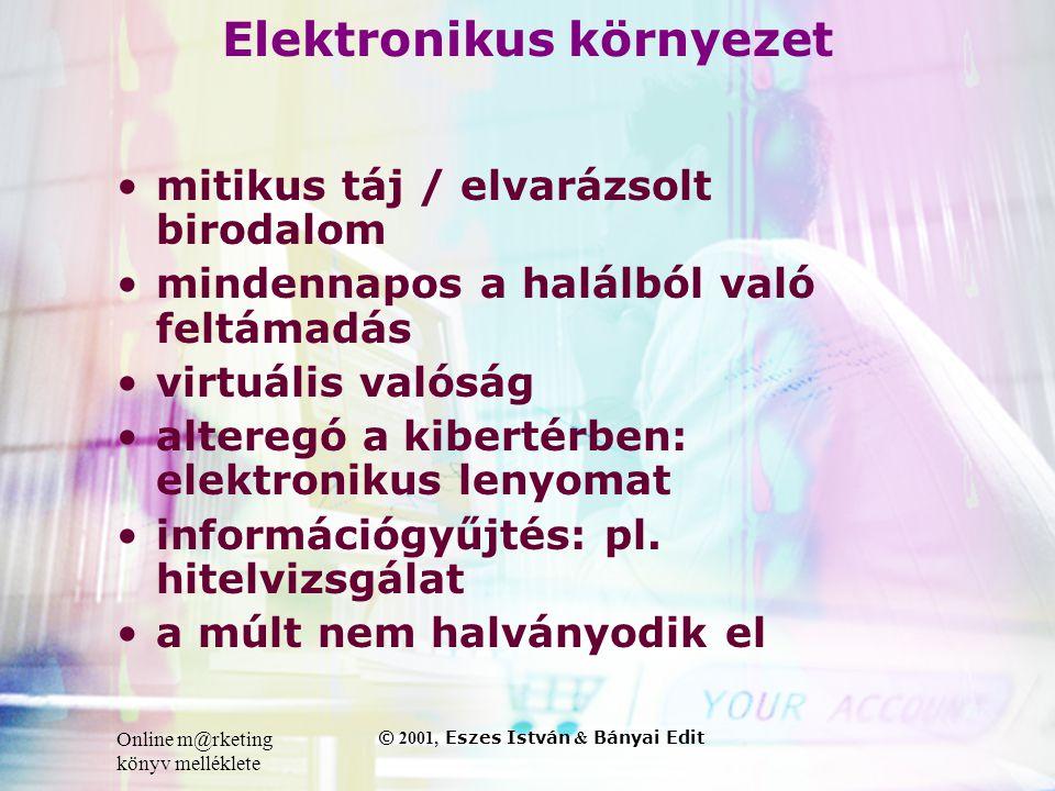 Online m@rketing könyv melléklete © 2001, Eszes István & Bányai Edit Elektronikus környezet •mitikus táj / elvarázsolt birodalom •mindennapos a halálból való feltámadás •virtuális valóság •alteregó a kibertérben: elektronikus lenyomat •információgyűjtés: pl.