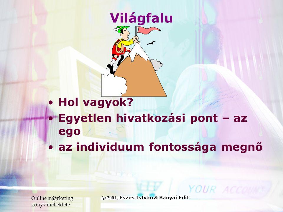 Online m@rketing könyv melléklete © 2001, Eszes István & Bányai Edit Világfalu •Hol vagyok.