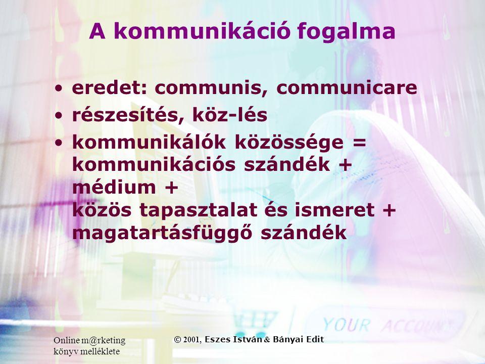Online m@rketing könyv melléklete © 2001, Eszes István & Bányai Edit A kommunikáció fogalma •eredet: communis, communicare •részesítés, köz-lés •kommunikálók közössége = kommunikációs szándék + médium + közös tapasztalat és ismeret + magatartásfüggő szándék