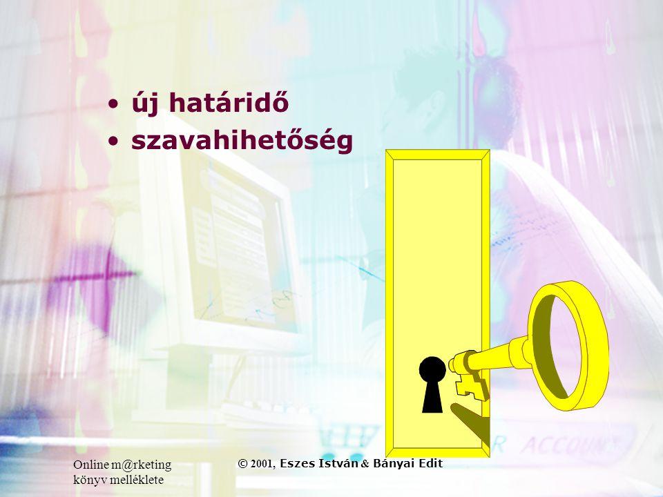 Online m@rketing könyv melléklete © 2001, Eszes István & Bányai Edit •új határidő •szavahihetőség