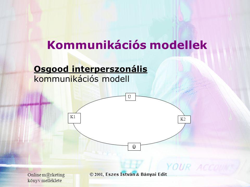 Online m@rketing könyv melléklete © 2001, Eszes István & Bányai Edit Kommunikációs modellek Osgood interperszonális kommunikációs modell K1 K2 Ü Ü