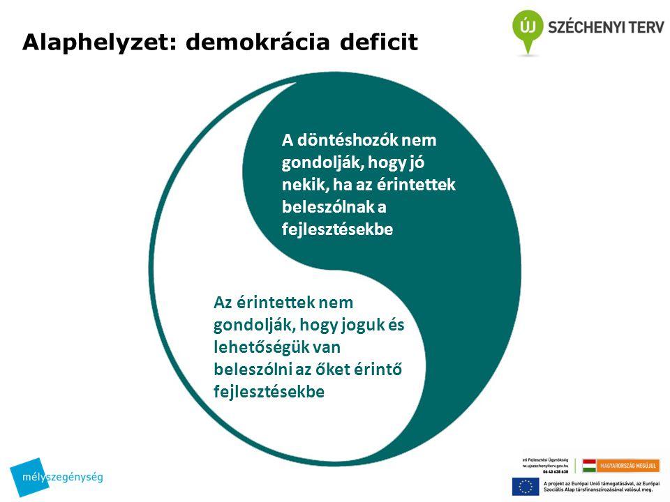 Alaphelyzet: demokrácia deficit A döntéshozók nem gondolják, hogy jó nekik, ha az érintettek beleszólnak a fejlesztésekbe Az érintettek nem gondolják, hogy joguk és lehetőségük van beleszólni az őket érintő fejlesztésekbe