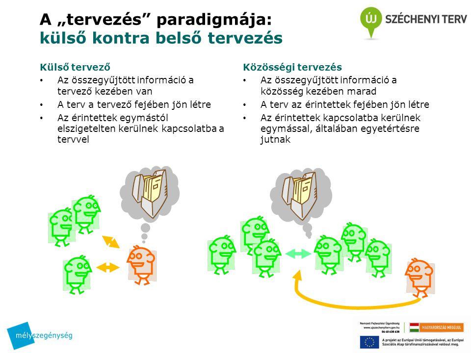A közösségi tervezés jellemzői (I) • kommunikációs teret hoz létre: a közösségi tervezés a különböző egyéni és kollektív érintettek közötti párbeszéd lehetőségét teremti meg ; • közös, folyamatos tanulás: a folyamatosan beérkező és felhalmozódó tapasztalatok állandó összegzése és a folyamat további szakaszában ezek hasznosítása • szisztematikus és módszertanilag előkészített folyamat: az előző pont érvényessége mellett ugyanakkor fontos a tervezési folyamat részletes megtervezése annak érdekében, hogy a problémákat a legszélesebb kontextusban tudjuk majd vizsgálni az érintettek legszélesebb rétegeinek bevonásával és hogy az mindenki számára átlátható legyen;