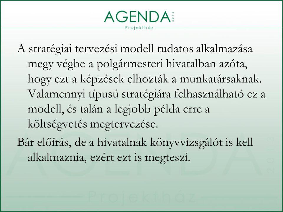 A stratégiai tervezési modell tudatos alkalmazása megy végbe a polgármesteri hivatalban azóta, hogy ezt a képzések elhozták a munkatársaknak.