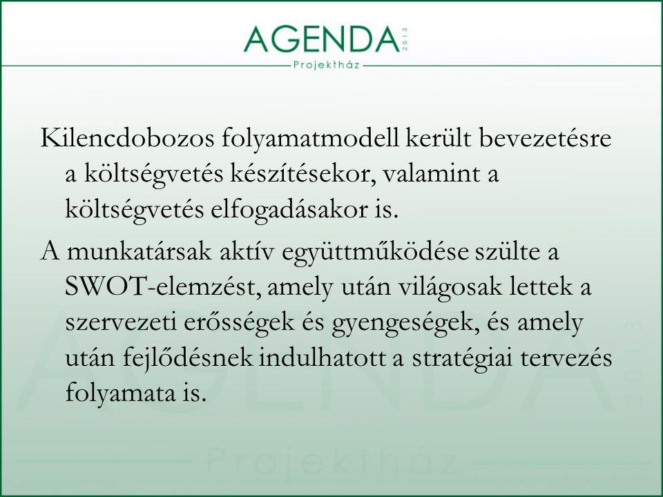 Kilencdobozos folyamatmodell került bevezetésre a költségvetés készítésekor, valamint a költségvetés elfogadásakor is.