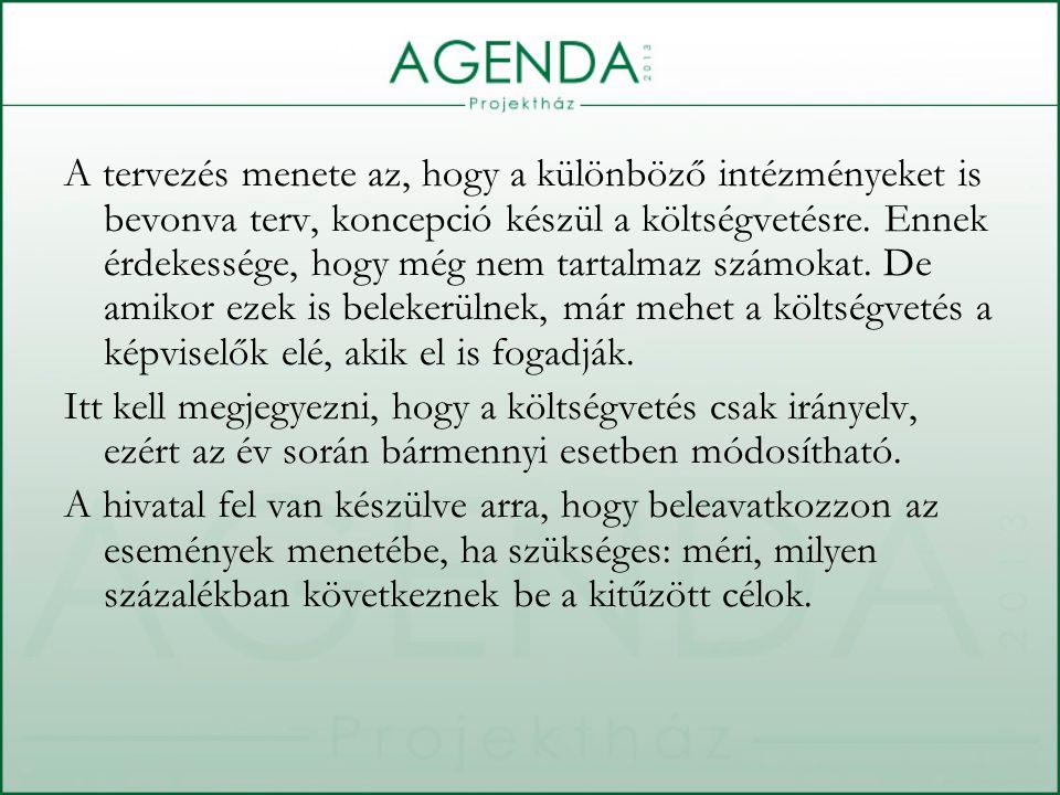 A tervezés menete az, hogy a különböző intézményeket is bevonva terv, koncepció készül a költségvetésre.