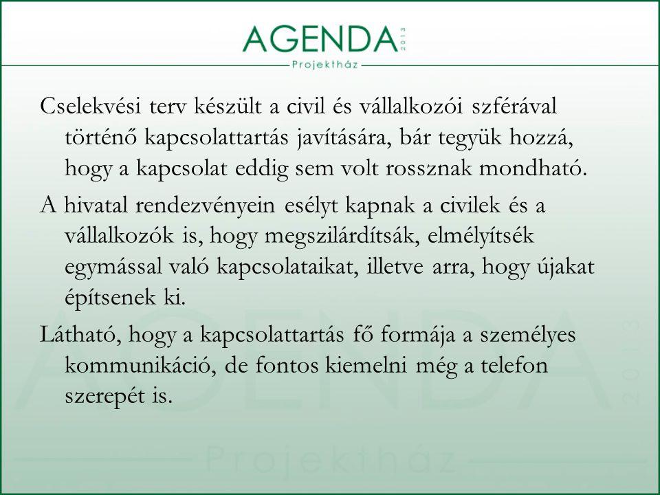 Cselekvési terv készült a civil és vállalkozói szférával történő kapcsolattartás javítására, bár tegyük hozzá, hogy a kapcsolat eddig sem volt rossznak mondható.