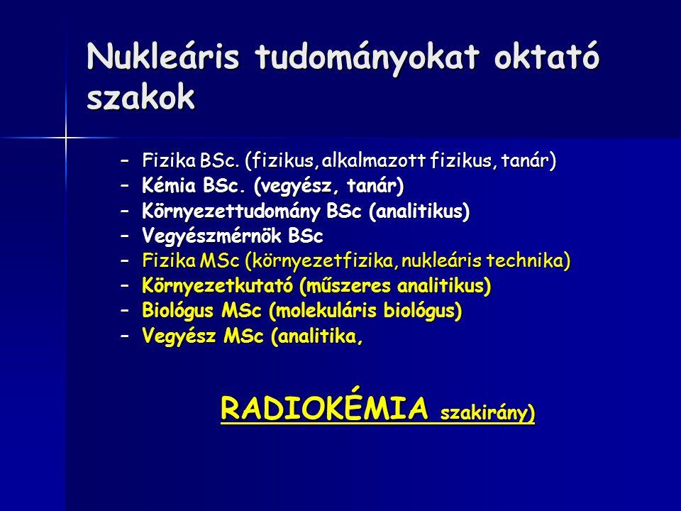 Kémia, vegyész szakok: BSc TárgyóraszámKötelezőVálasztható Magkémia1/hét elméletKémia Vegyészmérnök Radiokémiai mérések2/hét laborKémia (vegyész szakirány) Vegyészmérnök Kémia tanár Radioaktív izotópok alkalmazása 2/hét elméletKémia Elválasztástechnika6 óra laborKémia Műszeres analitika6 óra laborKémia
