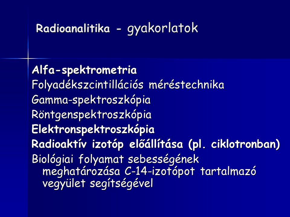 Radioanalitika - gyakorlatok Alfa-spektrometria Folyadékszcintillációs méréstechnika Gamma-spektroszkópiaRöntgenspektroszkópiaElektronspektroszkópia R