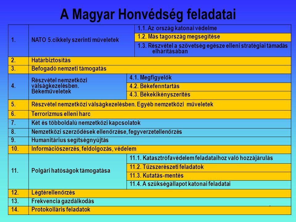 6 A Magyar Honvédség feladatai 1.NATO 5.cikkely szerinti műveletek 1.1.