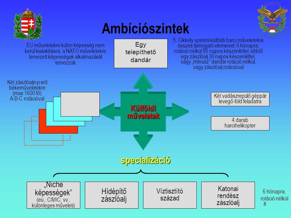 8 Ambíciószintek Külföldiműveletek 5.