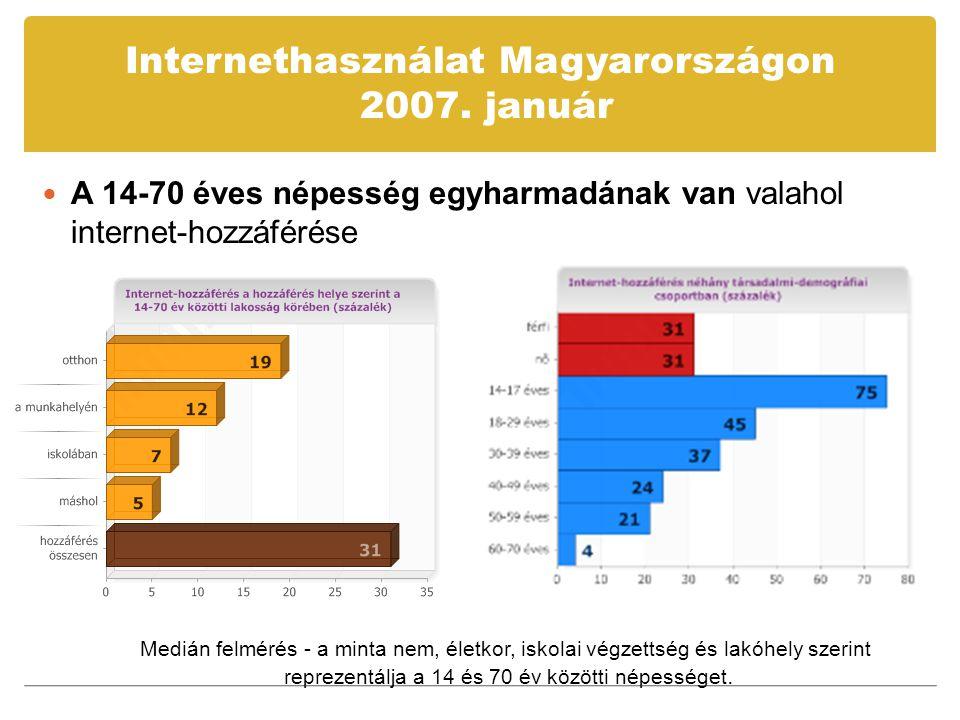 Internethasználat Magyarországon 2007. január  A 14-70 éves népesség egyharmadának van valahol internet-hozzáférése Medián felmérés - a minta nem, él