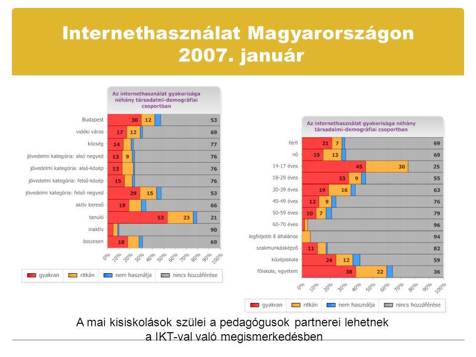 Internethasználat Magyarországon 2007. január A mai kisiskolások szülei a pedagógusok partnerei lehetnek a IKT-val való megismerkedésben