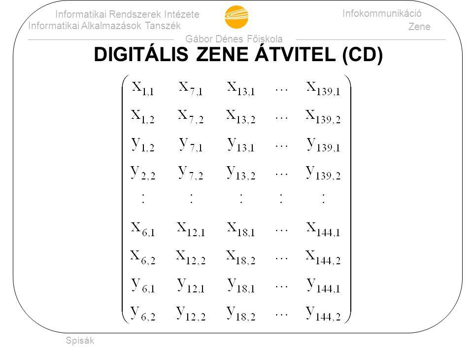 Gábor Dénes Főiskola Informatikai Rendszerek Intézete Informatikai Alkalmazások Tanszék Infokommunikáció Zene Spisák DIGITÁLIS ZENE ÁTVITEL (CD) Egy minta 2.