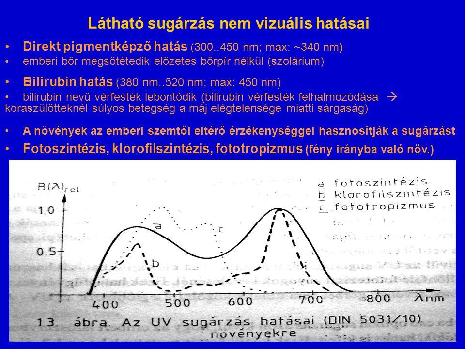 Világítástechnika10 Látható sugárzás nem vizuális hatásai •Direkt pigmentképző hatás (300..450 nm; max: ~340 nm) •emberi bőr megsötétedik előzetes bőrpír nélkül (szolárium) •Bilirubin hatás (380 nm..520 nm; max: 450 nm) •bilirubin nevű vérfesték lebontódik (bilirubin vérfesték felhalmozódása  koraszülötteknél súlyos betegség a máj elégtelensége miatti sárgaság) •A növények az emberi szemtől eltérő érzékenységgel hasznosítják a sugárzást •Fotoszintézis, klorofilszintézis, fototropizmus (fény irányba való növ.)