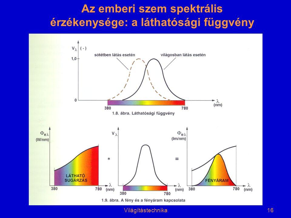 Világítástechnika16 Az emberi szem spektrális érzékenysége: a láthatósági függvény