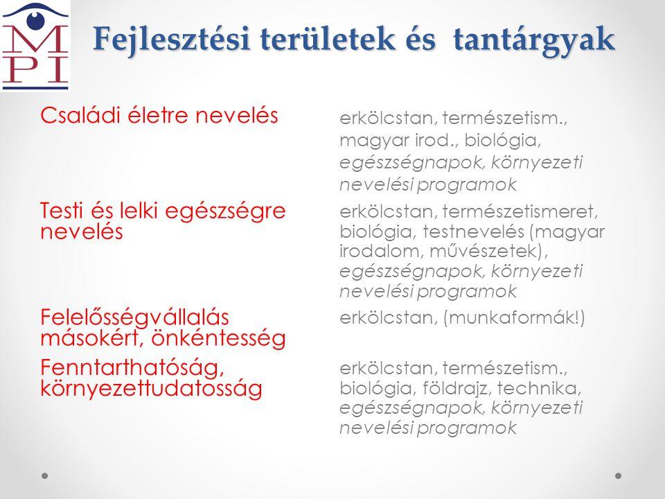 Fejlesztési területek és tantárgyak Családi életre nevelés erkölcstan, természetism., magyar irod., biológia, egészségnapok, környezeti nevelési progr