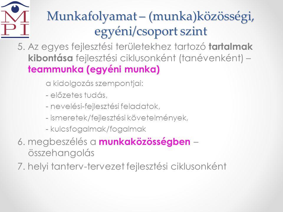 Munkafolyamat – (munka)közösségi, egyéni/csoport szint 5. Az egyes fejlesztési területekhez tartozó tartalmak kibontása fejlesztési ciklusonként (tané