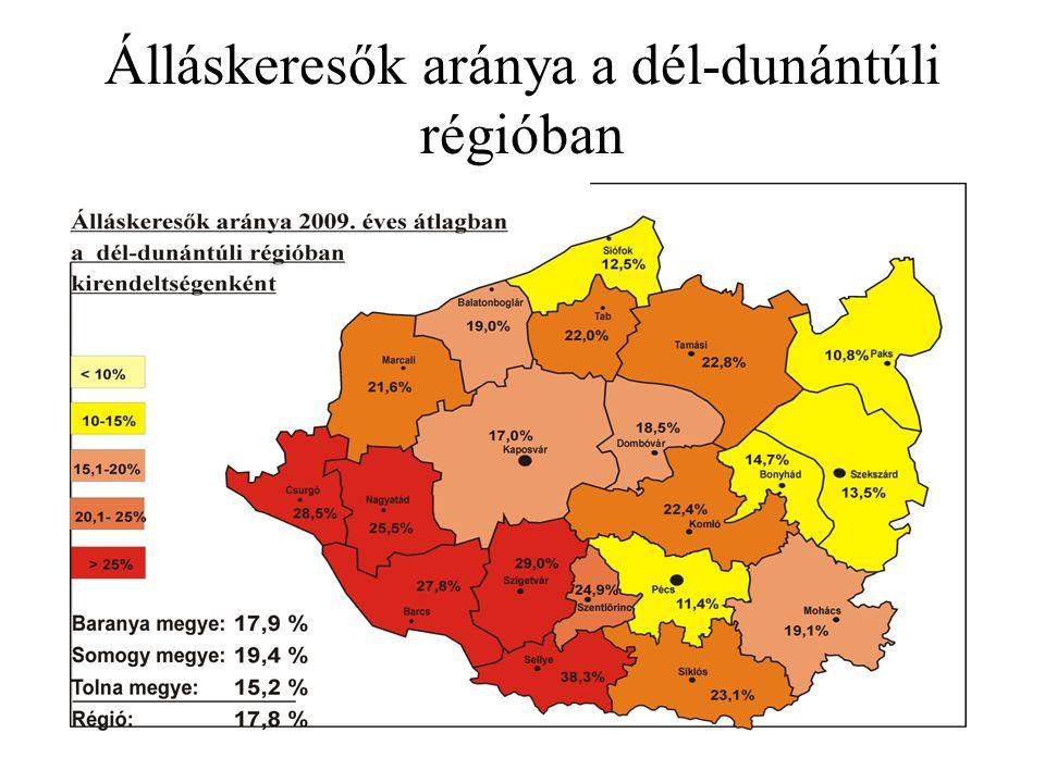 Álláskeresők aránya a dél-dunántúli régióban