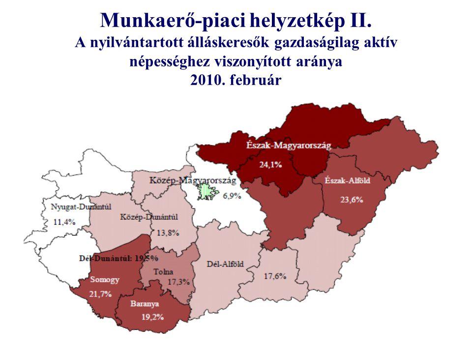 Munkaerő-piaci helyzetkép II.