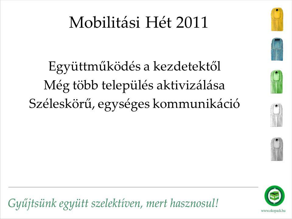 Mobilitási Hét 2011 Együttműködés a kezdetektől Még több település aktivizálása Széleskörű, egységes kommunikáció