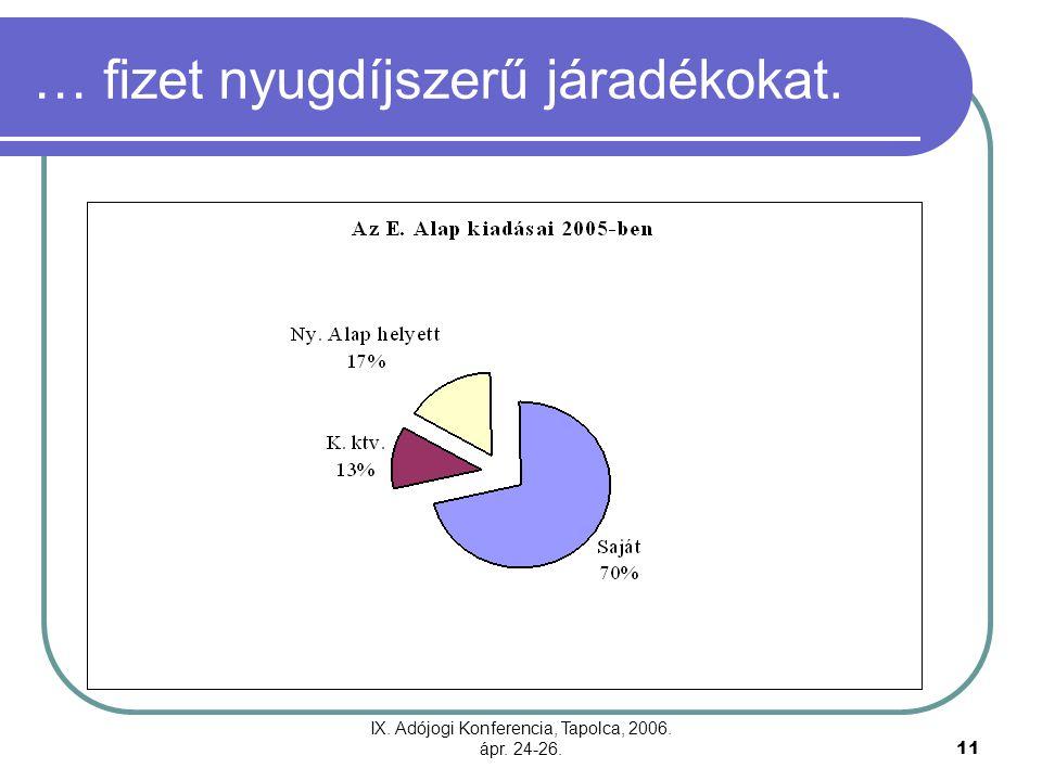 IX. Adójogi Konferencia, Tapolca, 2006. ápr. 24-26.11 … fizet nyugdíjszerű járadékokat.