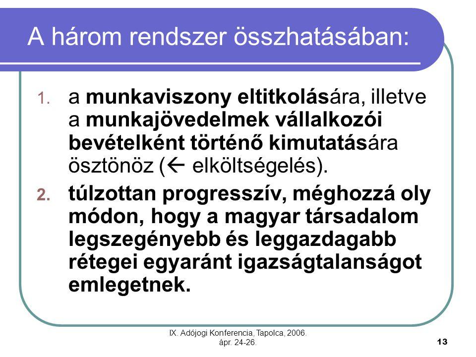 IX. Adójogi Konferencia, Tapolca, 2006. ápr. 24-26.13 A három rendszer összhatásában: 1.