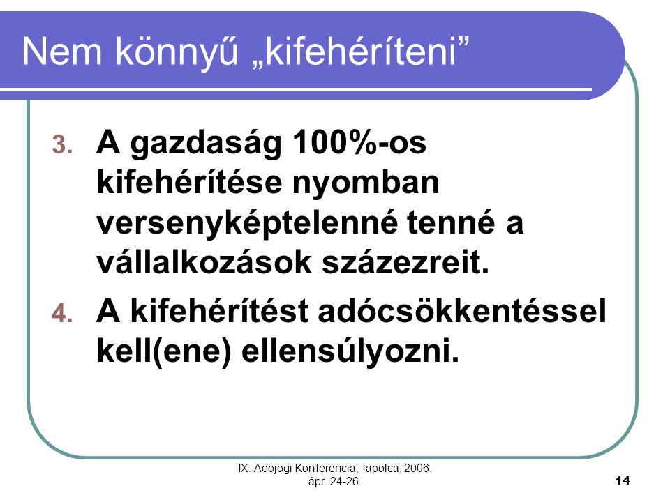 """IX. Adójogi Konferencia, Tapolca, 2006. ápr. 24-26.14 Nem könnyű """"kifehéríteni 3."""