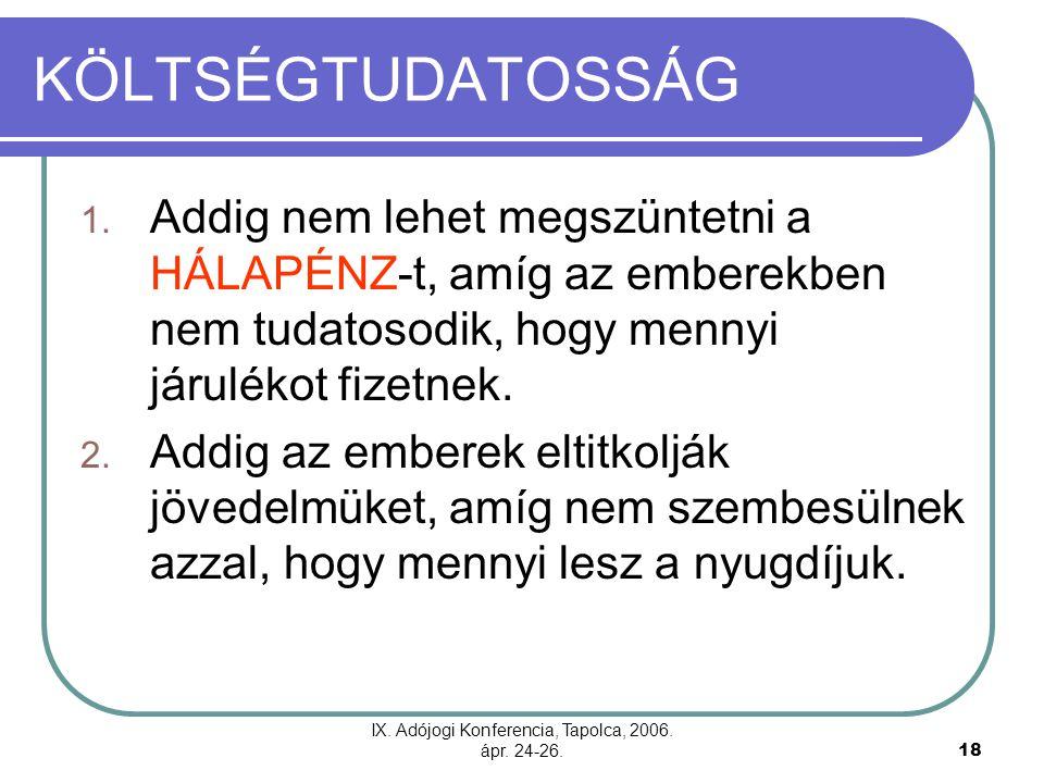 IX. Adójogi Konferencia, Tapolca, 2006. ápr. 24-26.18 KÖLTSÉGTUDATOSSÁG 1.