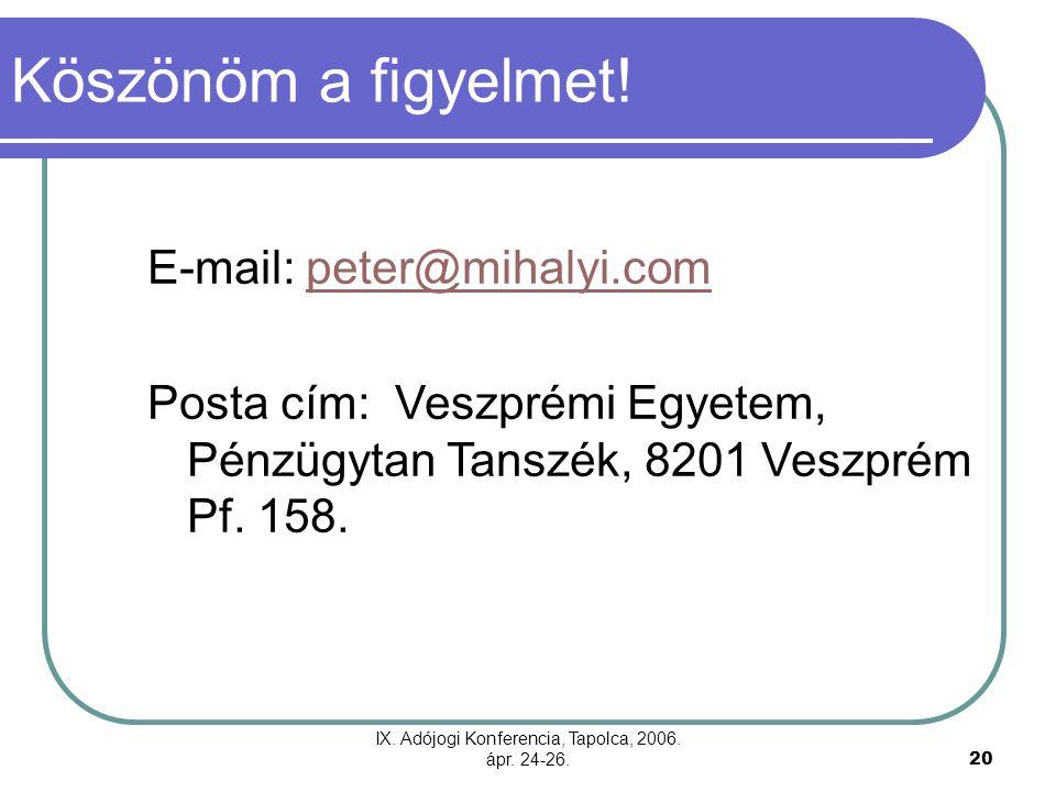 IX. Adójogi Konferencia, Tapolca, 2006. ápr. 24-26.20 Köszönöm a figyelmet.