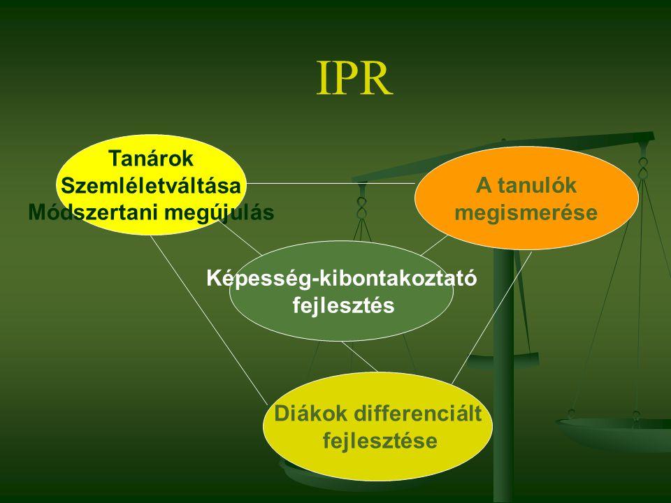 Képesség-kibontakoztató fejlesztés Tanárok Szemléletváltása Módszertani megújulás A tanulók megismerése Diákok differenciált fejlesztése IPR