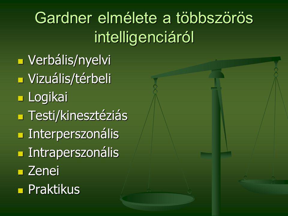 Gardner elmélete a többszörös intelligenciáról  Verbális/nyelvi  Vizuális/térbeli  Logikai  Testi/kinesztéziás  Interperszonális  Intraperszonál