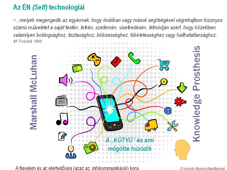 """A figyelem és az elérhetőség (azaz az infokommunikáció) kora. (Copyright veryzoltan@gmail.com) A """"KÜTYÜ"""" és ami mögötte húzódik Az ÉN (Self) technológ"""