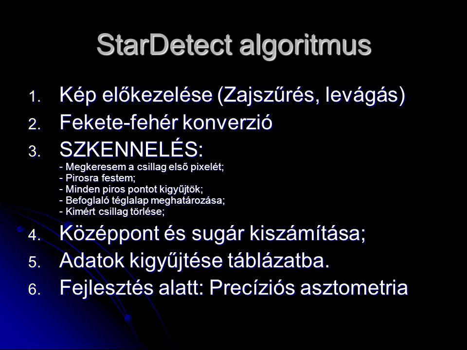 StarDetect algoritmus 1. Kép előkezelése (Zajszűrés, levágás) 2.