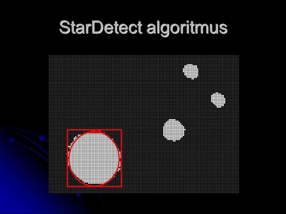 StarDetect algoritmus