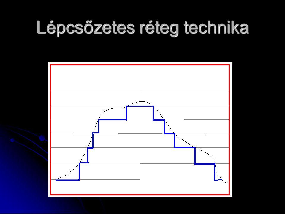 Lépcsőzetes réteg technika
