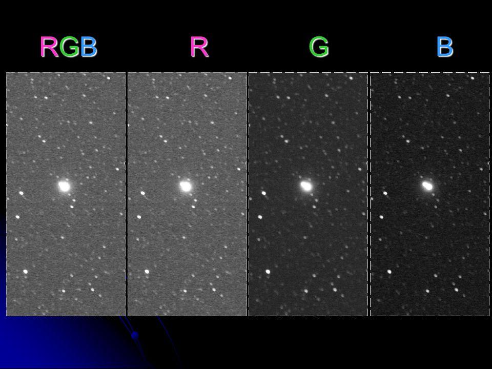 Fotometria Gauss görbe: a csillag intenzitás diagrammja Gauss függvény Félérték szélesség